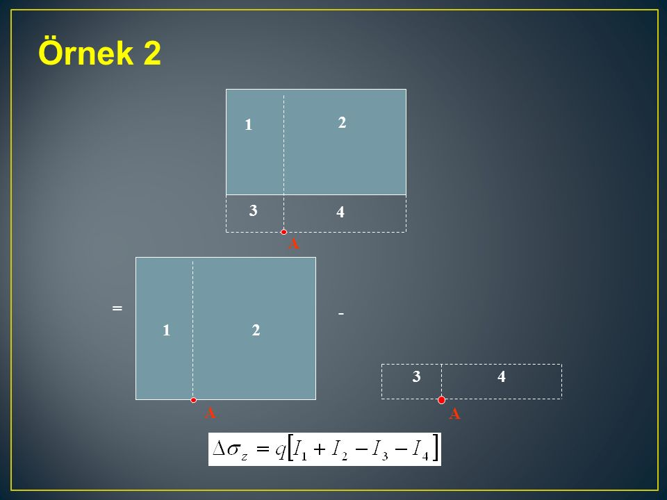 Örnek 2 1 2 3 4 A = - 1 2 3 4 A A