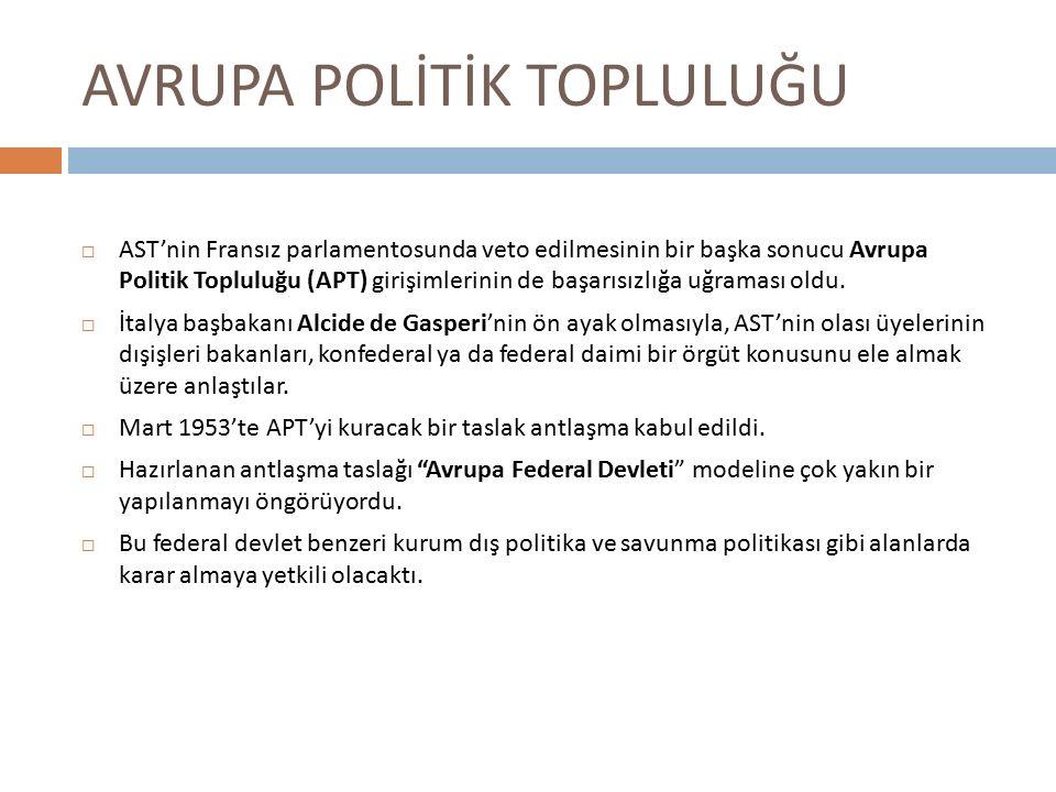 AVRUPA POLİTİK TOPLULUĞU