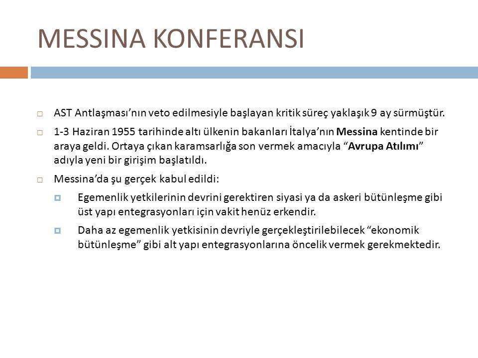 MESSINA KONFERANSI AST Antlaşması'nın veto edilmesiyle başlayan kritik süreç yaklaşık 9 ay sürmüştür.