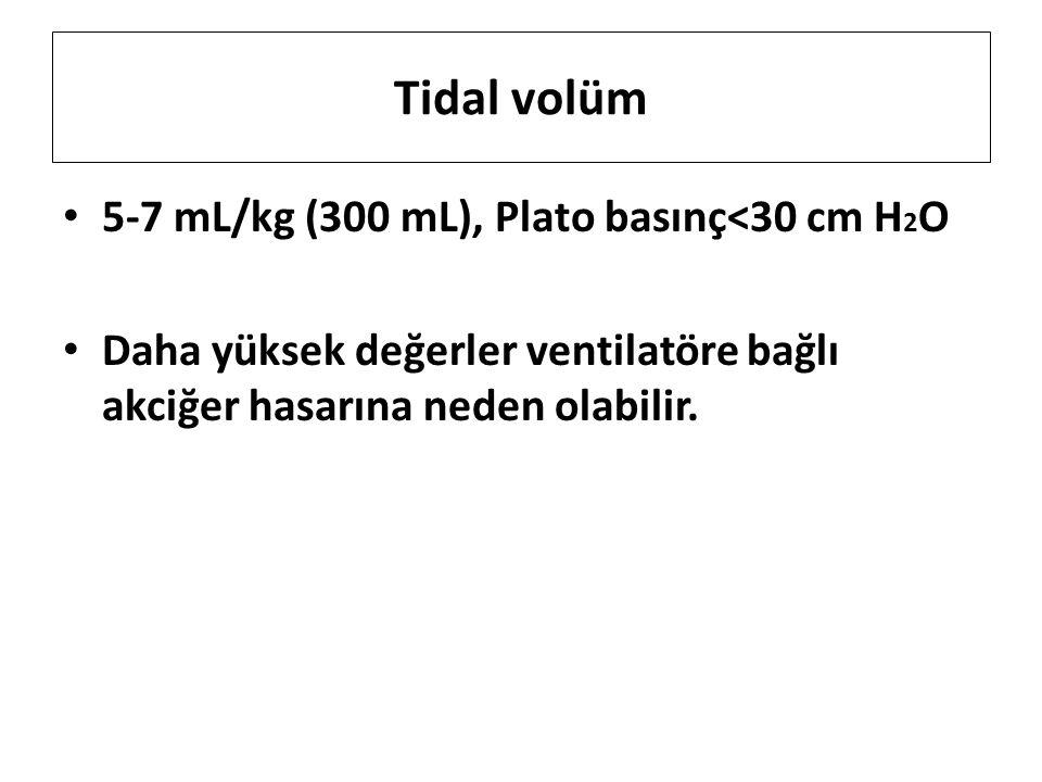 Tidal volüm 5-7 mL/kg (300 mL), Plato basınç<30 cm H2O