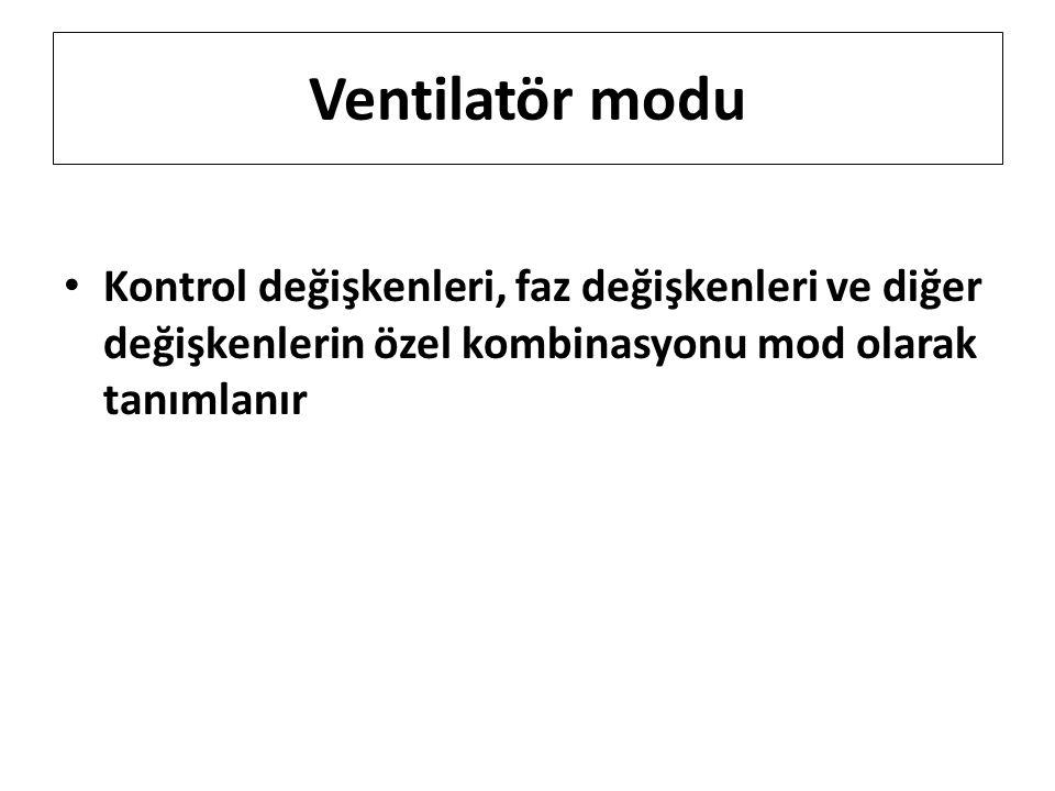 Ventilatör modu Kontrol değişkenleri, faz değişkenleri ve diğer değişkenlerin özel kombinasyonu mod olarak tanımlanır.