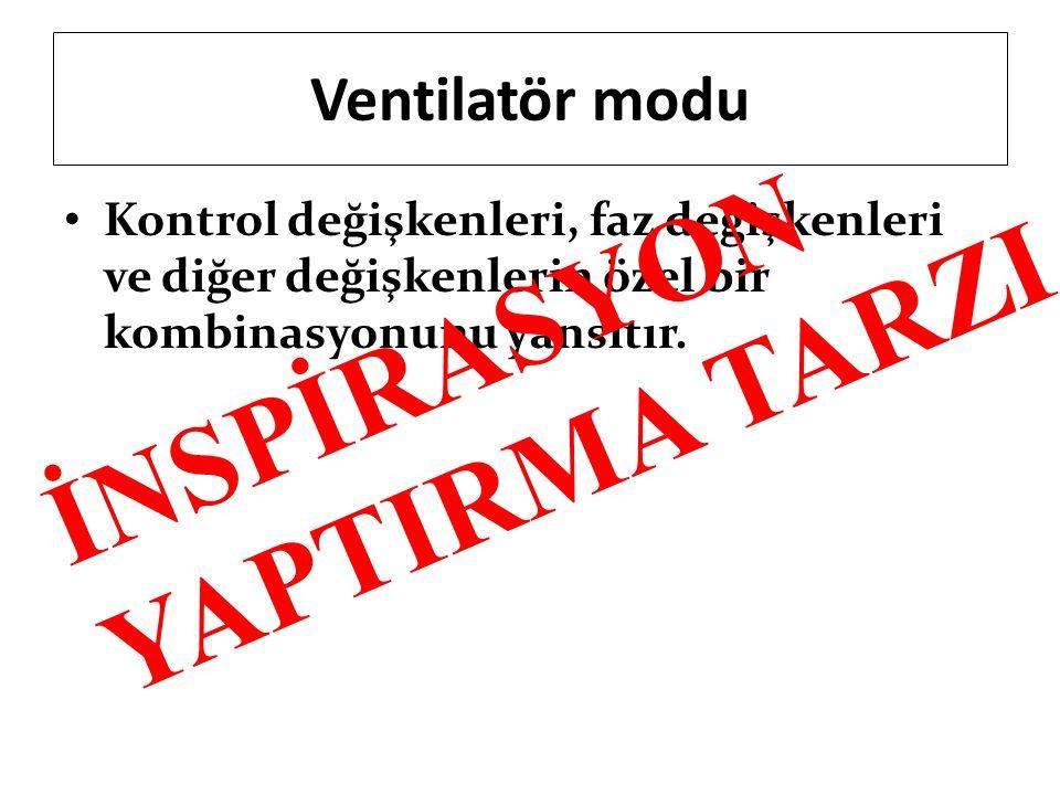 İNSPİRASYON YAPTIRMA TARZI Ventilatör modu