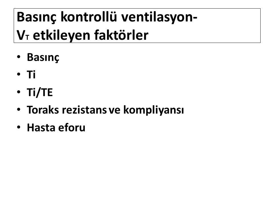 Basınç kontrollü ventilasyon- VT etkileyen faktörler