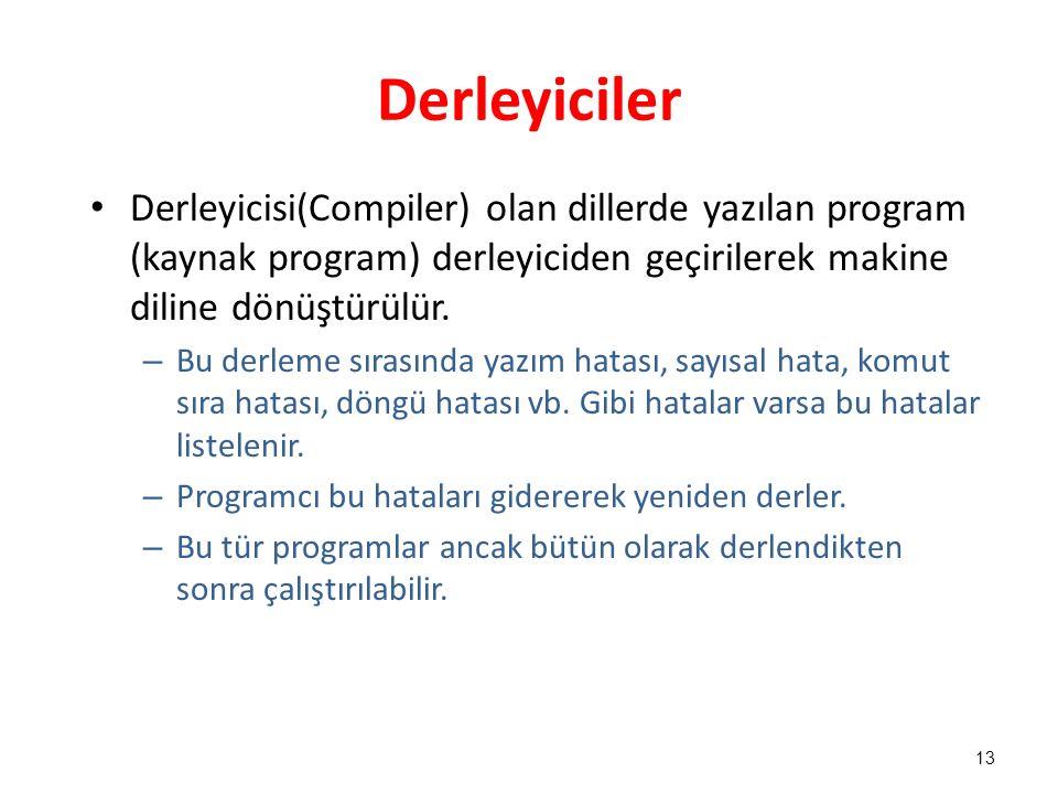 Derleyiciler Derleyicisi(Compiler) olan dillerde yazılan program (kaynak program) derleyiciden geçirilerek makine diline dönüştürülür.