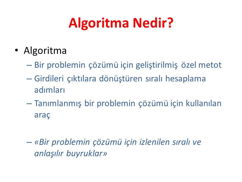 Algoritma Nedir Algoritma