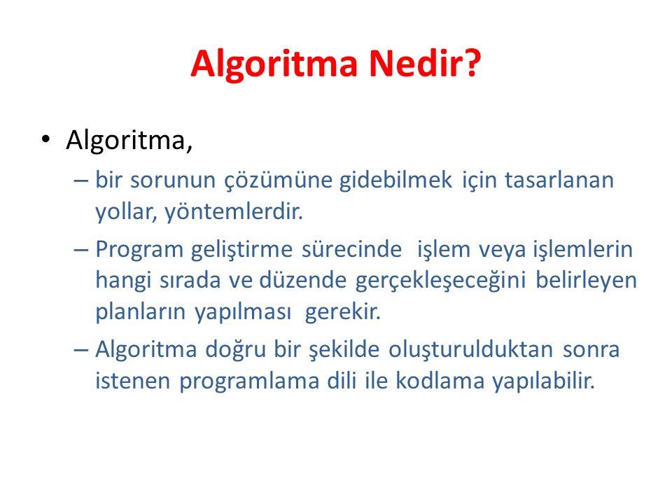 Algoritma Nedir Algoritma,