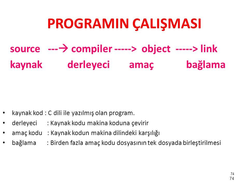 PROGRAMIN ÇALIŞMASI source --- compiler -----> object -----> link. kaynak derleyeci amaç bağlama.
