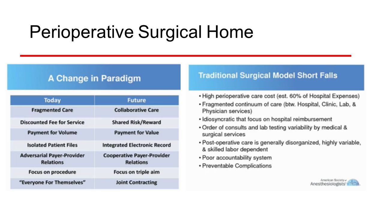 Perioperative Surgical Home