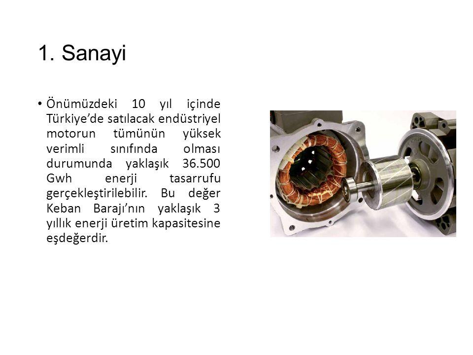 1. Sanayi