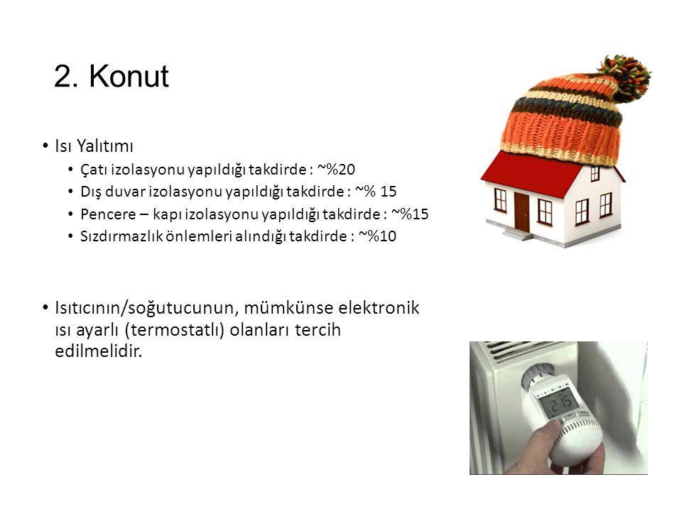 2. Konut Isı Yalıtımı. Çatı izolasyonu yapıldığı takdirde : ~%20. Dış duvar izolasyonu yapıldığı takdirde : ~% 15.