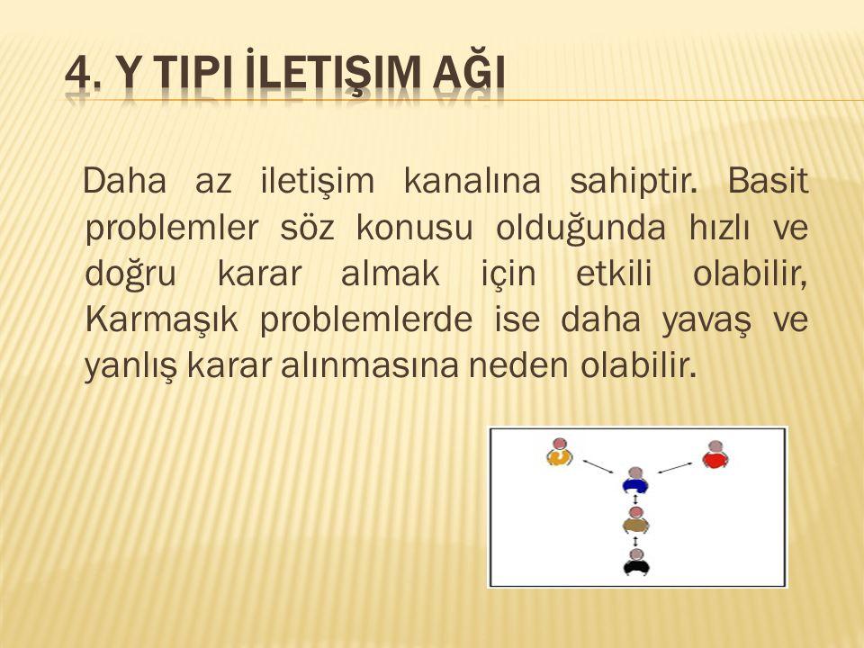 4. Y Tipi İletişim AğI