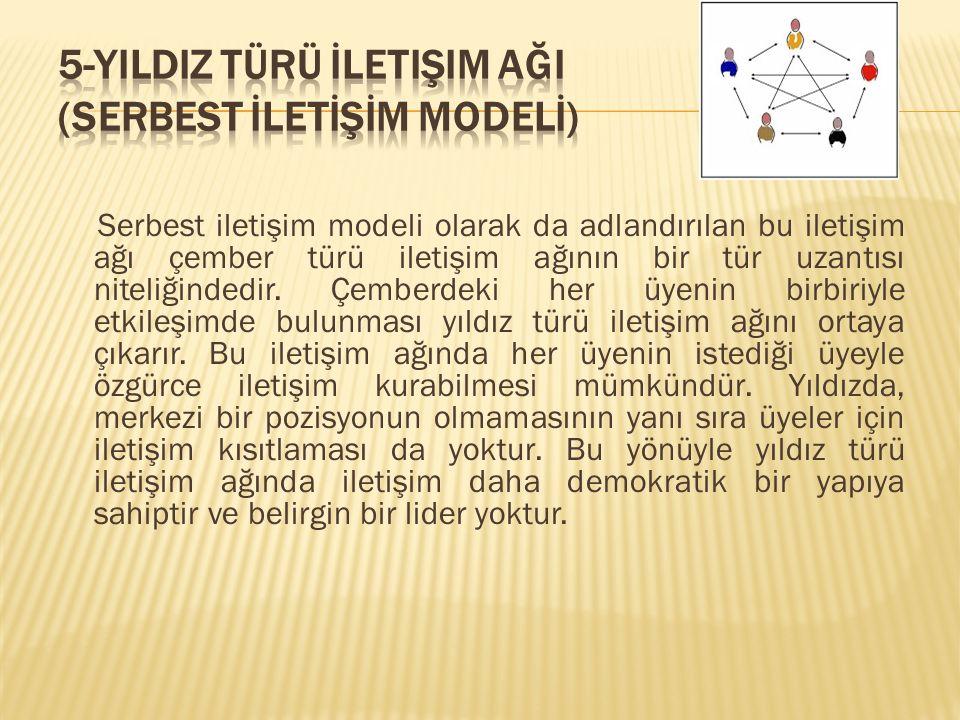 5-YIldIz Türü İletişim AğI (SERBEST İLETİŞİM MODELİ)