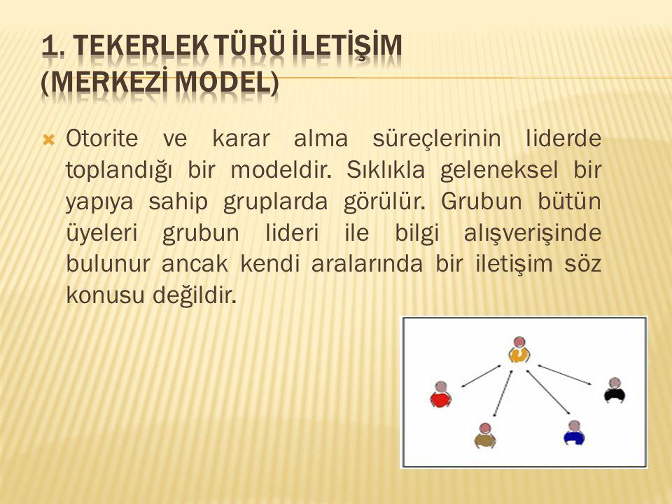1. Tekerlek Türü İletİşİm (merkezİ model)