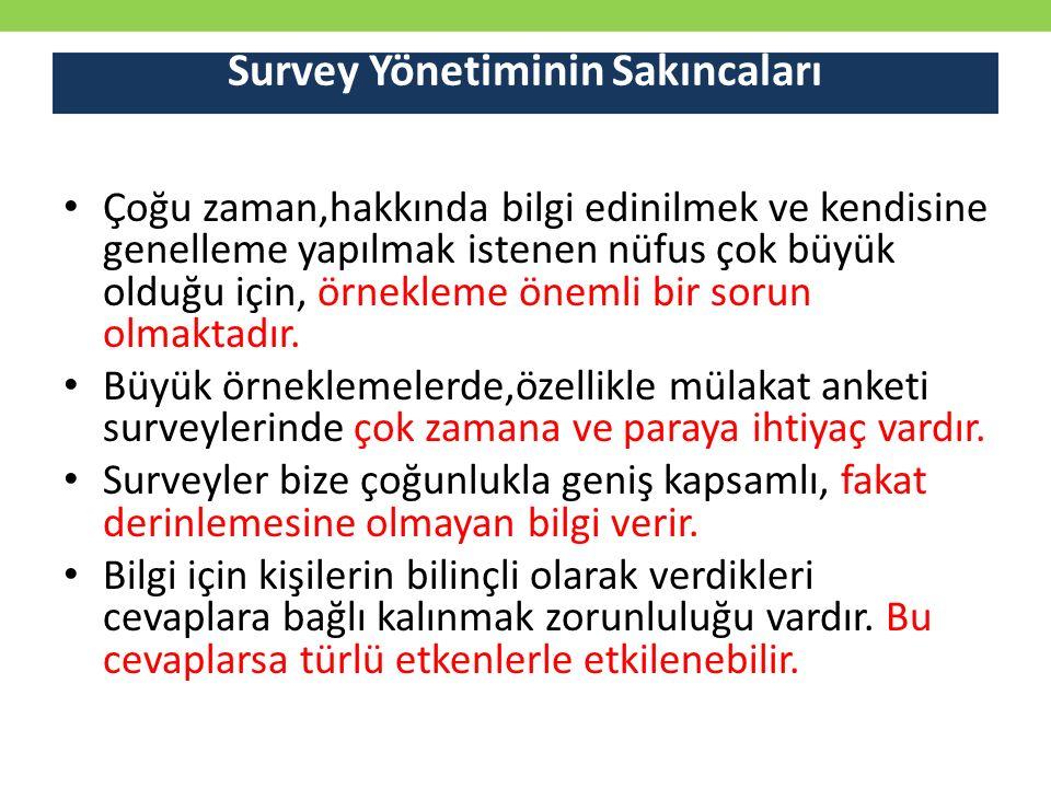 Survey Yönetiminin Sakıncaları