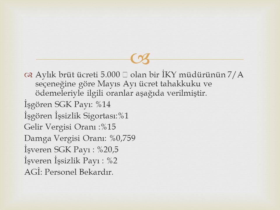 Aylık brüt ücreti 5.000 ₺ olan bir İKY müdürünün 7/A seçeneğine göre Mayıs Ayı ücret tahakkuku ve ödemeleriyle ilgili oranlar aşağıda verilmiştir.