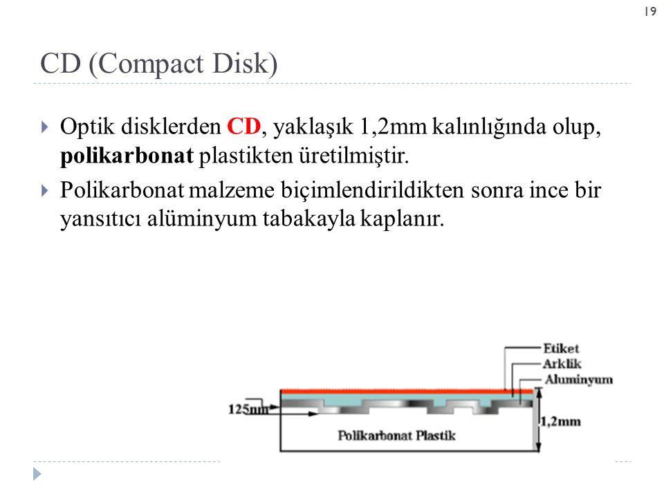 CD (Compact Disk) Optik disklerden CD, yaklaşık 1,2mm kalınlığında olup, polikarbonat plastikten üretilmiştir.