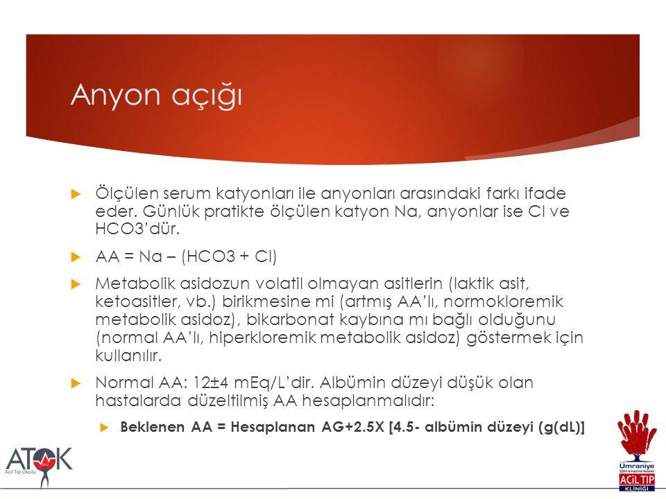 Anyon açığı Ölçülen serum katyonları ile anyonları arasındaki farkı ifade eder. Günlük pratikte ölçülen katyon Na, anyonlar ise Cl ve HCO3'dür.