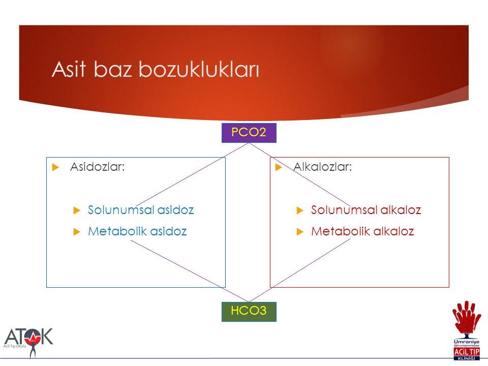 Asit baz bozuklukları PCO2 Asidozlar: Solunumsal asidoz