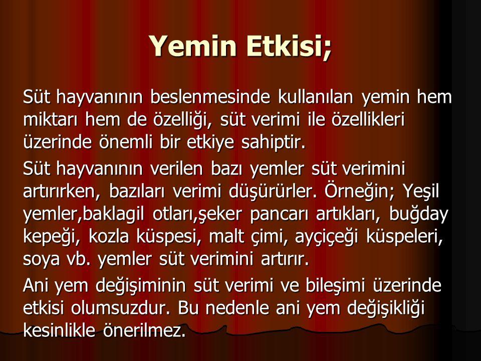 Yemin Etkisi;