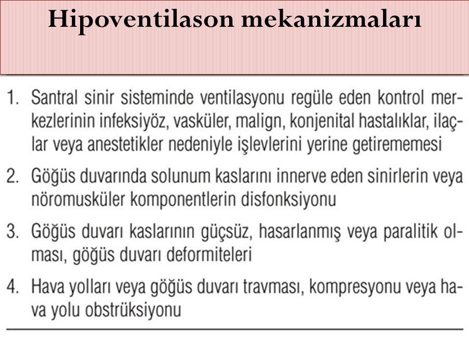 Hipoventilason mekanizmaları