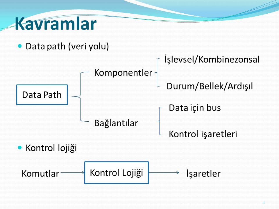 Kavramlar Data path (veri yolu) Kontrol lojiği İşlevsel/Kombinezonsal