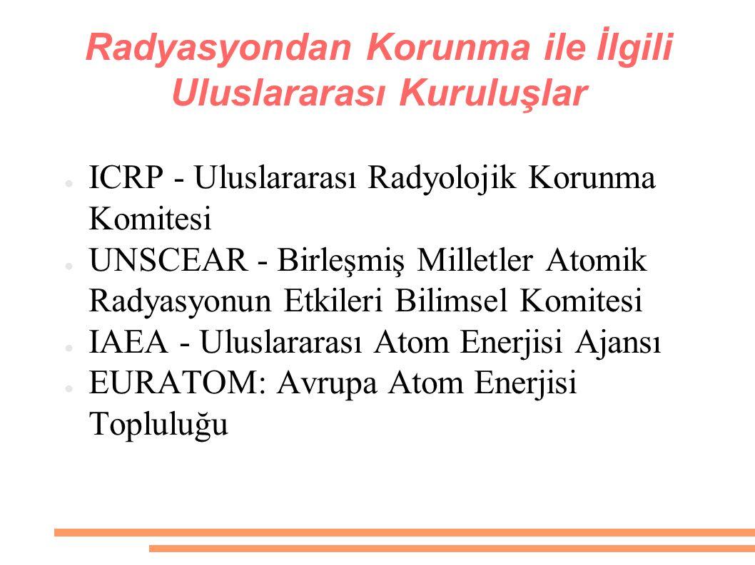 Radyasyondan Korunma ile İlgili Uluslararası Kuruluşlar