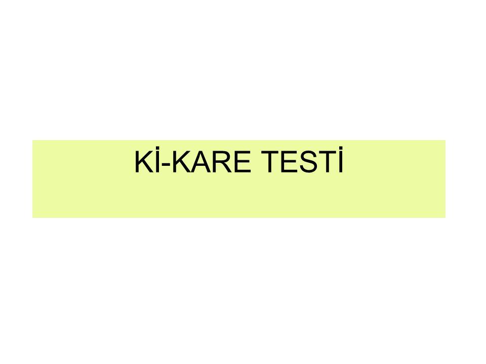 Kİ-KARE TESTİ