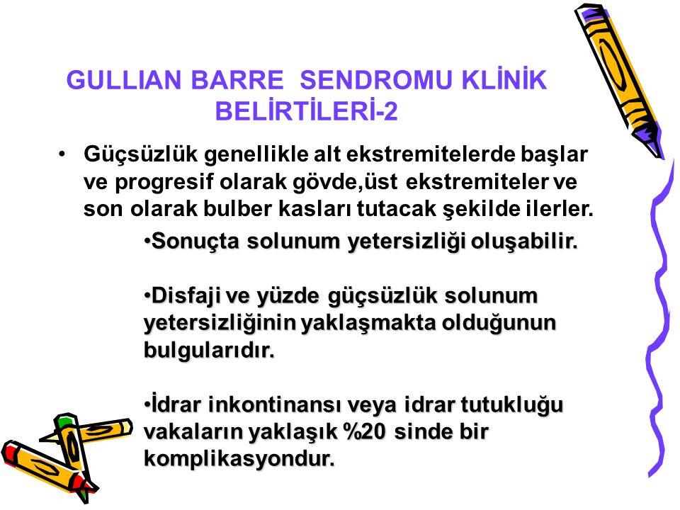 GULLIAN BARRE SENDROMU KLİNİK BELİRTİLERİ-2