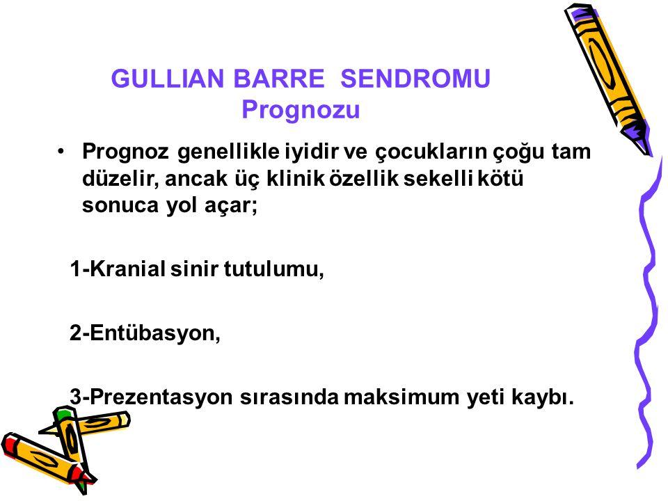 GULLIAN BARRE SENDROMU Prognozu
