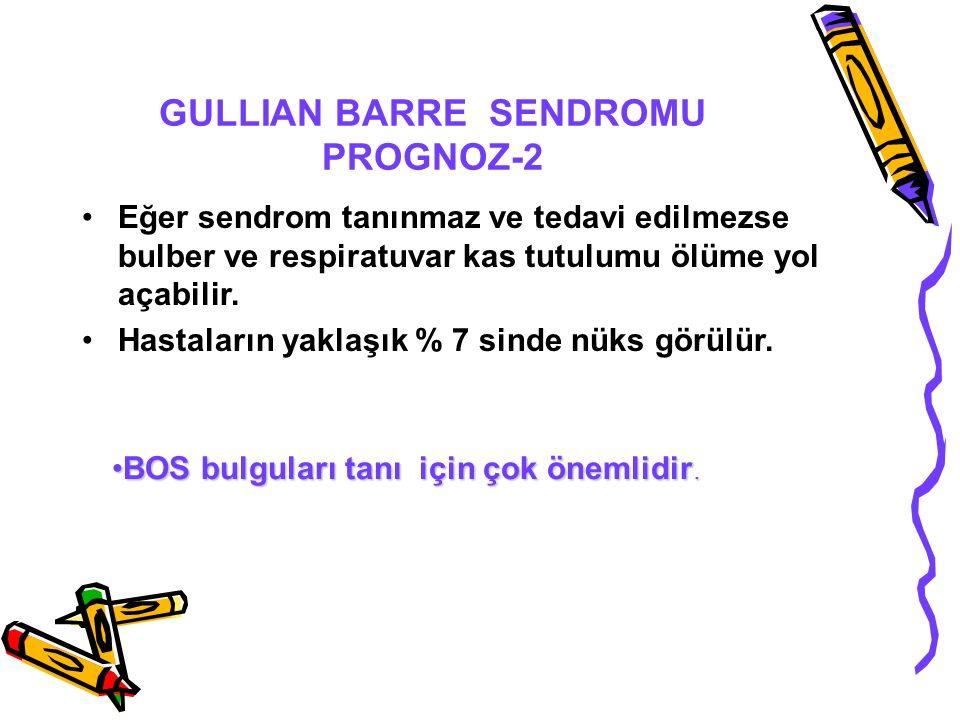 GULLIAN BARRE SENDROMU PROGNOZ-2