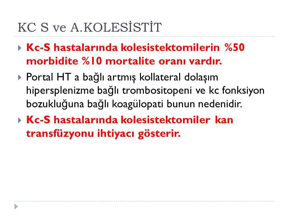 KC S ve A.KOLESİSTİT Kc-S hastalarında kolesistektomilerin %50 morbidite %10 mortalite oranı vardır.