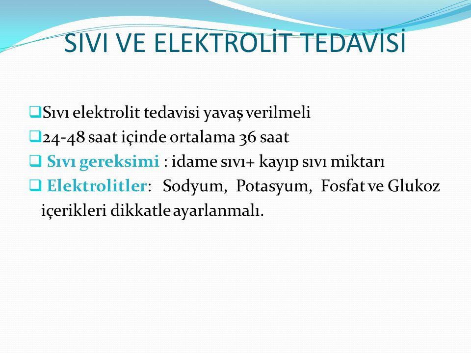 SIVI VE ELEKTROLİT TEDAVİSİ