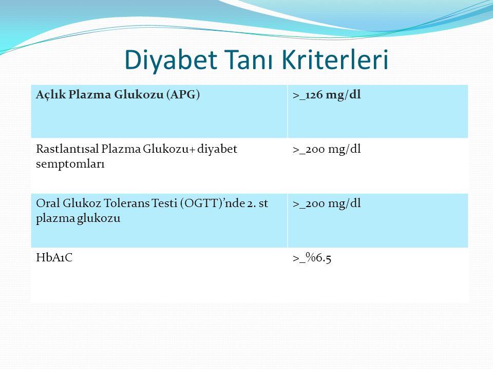 Diyabet Tanı Kriterleri