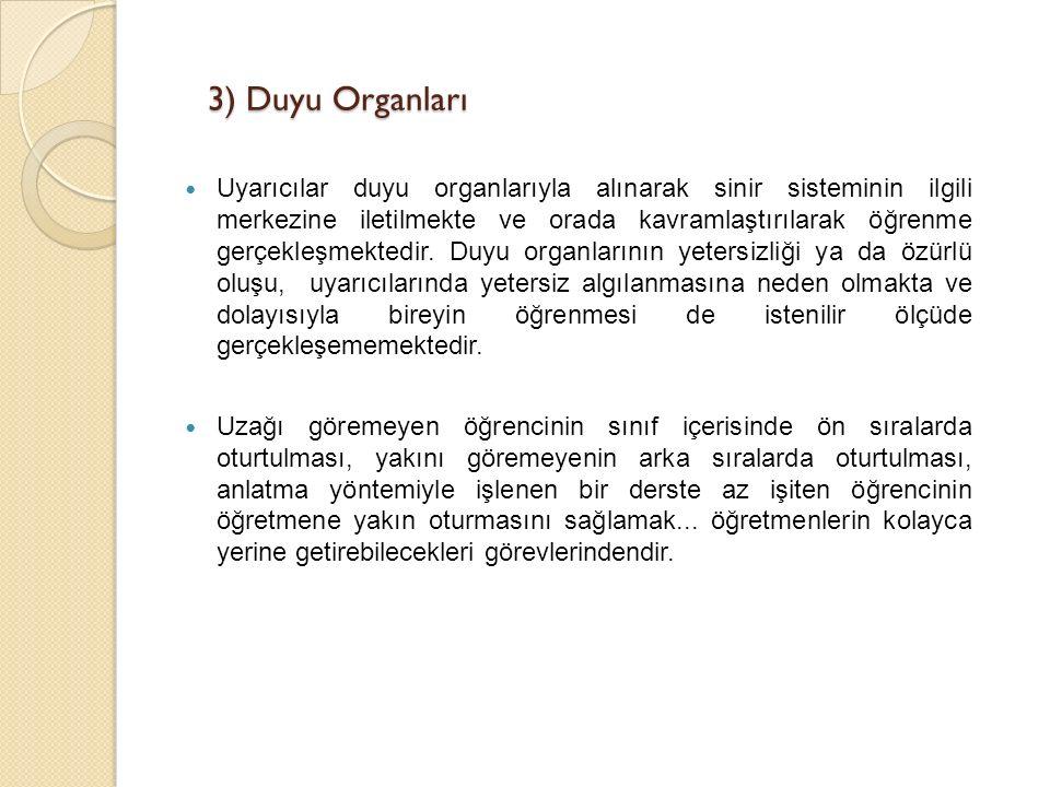 3) Duyu Organları