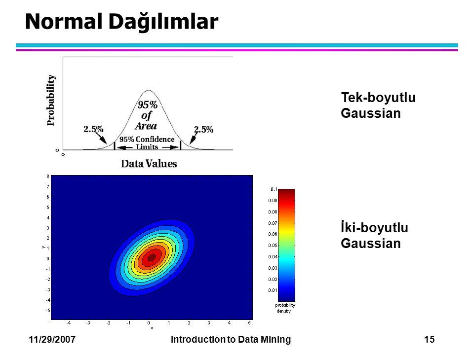Normal Dağılımlar Tek-boyutlu Gaussian İki-boyutlu Gaussian