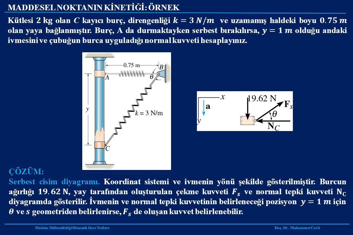 Makine Mühendisliği Dinamik Ders Notları Doç. Dr. Muhammet Cerit