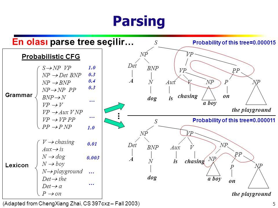 En olası parse tree seçilir…