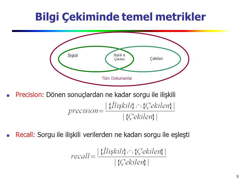 Bilgi Çekiminde temel metrikler