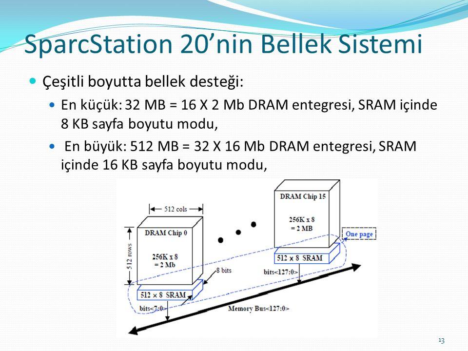 SparcStation 20'nin Bellek Sistemi