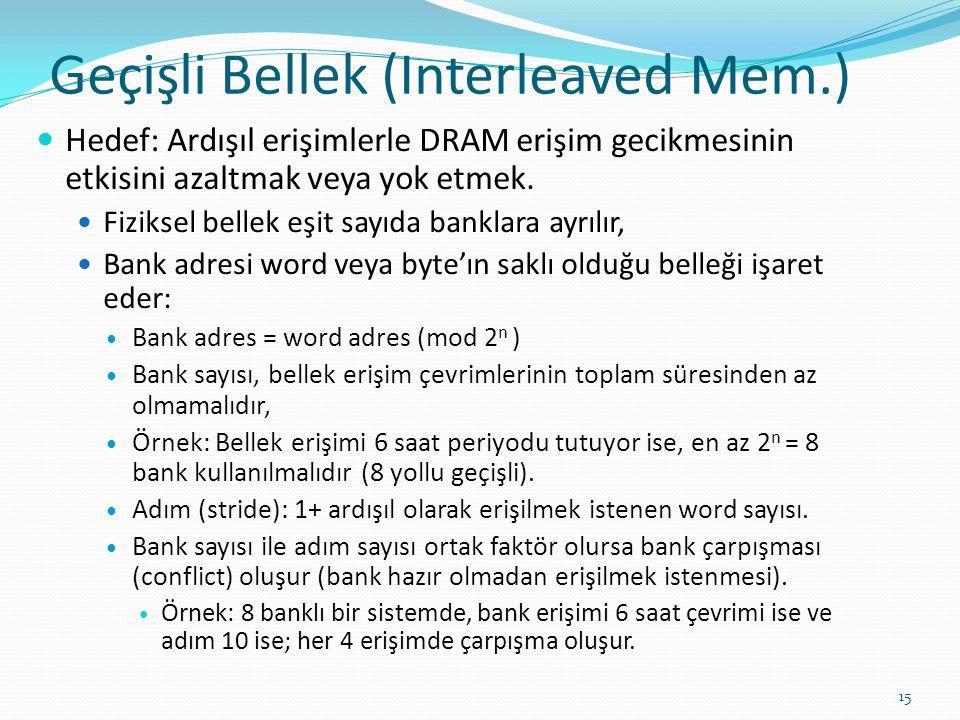 Geçişli Bellek (Interleaved Mem.)