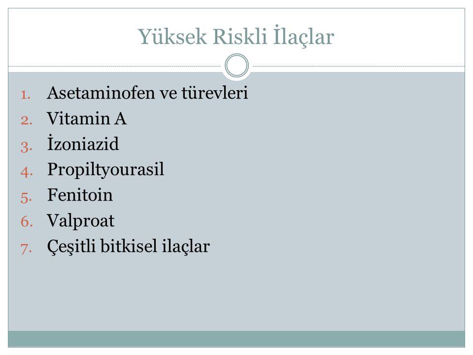 Yüksek Riskli İlaçlar Asetaminofen ve türevleri Vitamin A İzoniazid
