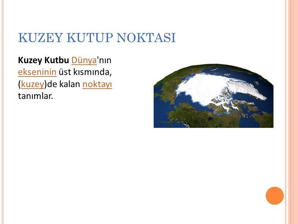 KUZEY KUTUP NOKTASI Kuzey Kutbu Dünya nın ekseninin üst kısmında, (kuzey)de kalan noktayı tanımlar.
