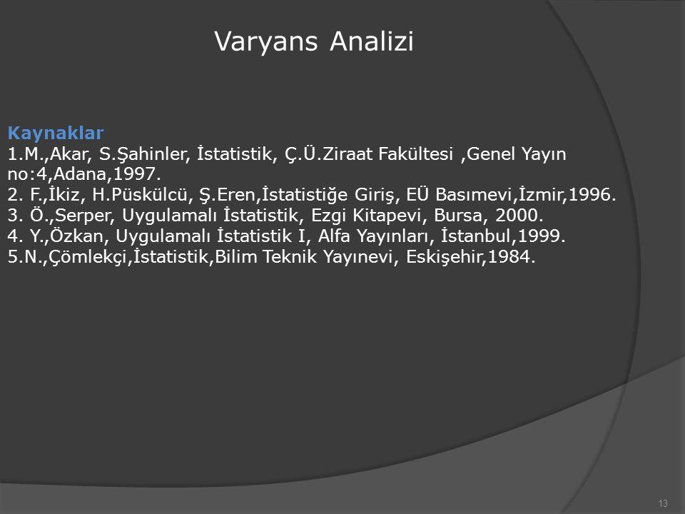 Varyans Analizi Kaynaklar