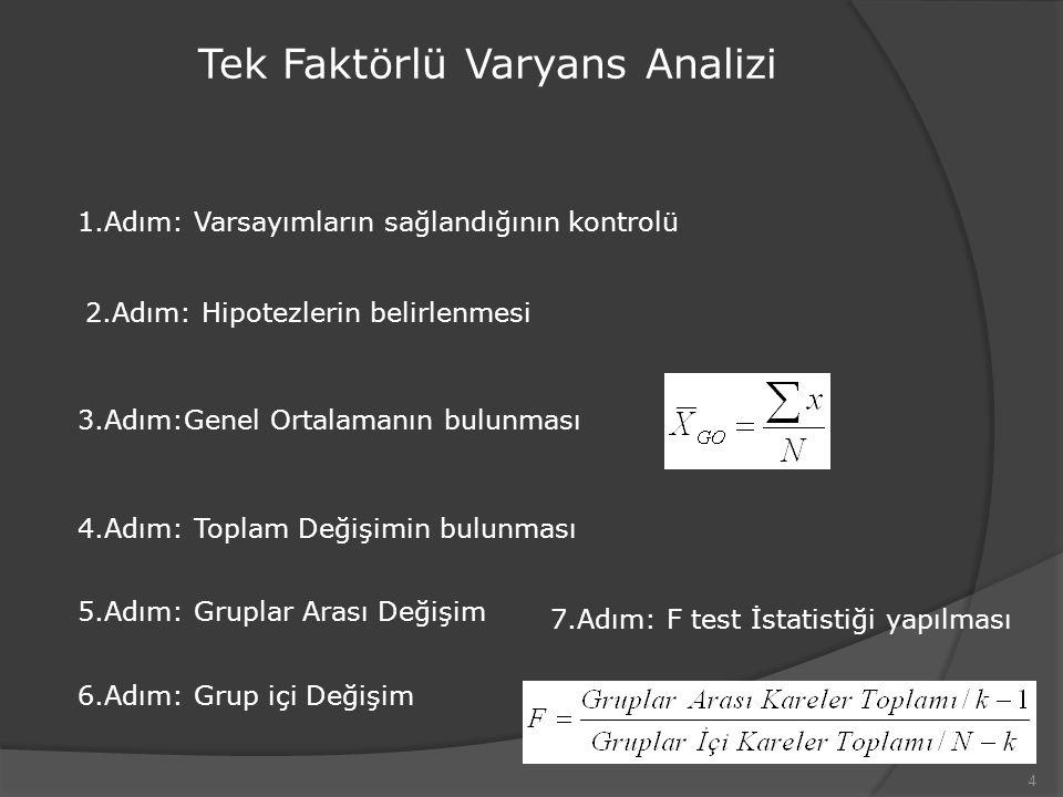Tek Faktörlü Varyans Analizi
