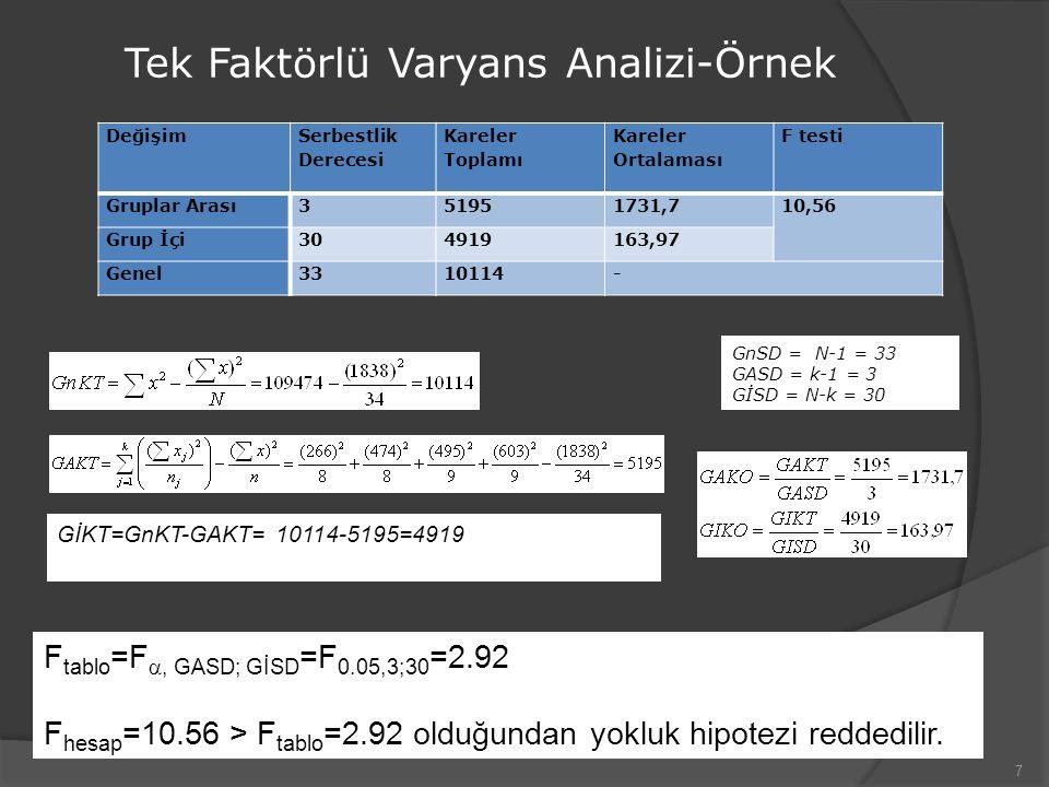 Tek Faktörlü Varyans Analizi-Örnek