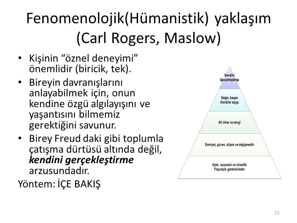 Fenomenolojik(Hümanistik) yaklaşım (Carl Rogers, Maslow)