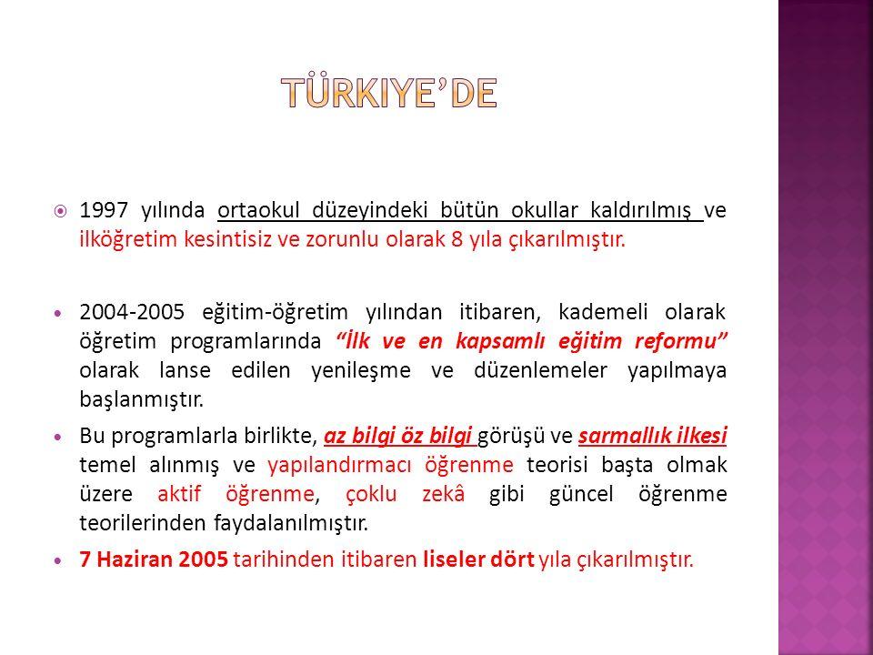 Türkiye'de 1997 yılında ortaokul düzeyindeki bütün okullar kaldırılmış ve ilköğretim kesintisiz ve zorunlu olarak 8 yıla çıkarılmıştır.