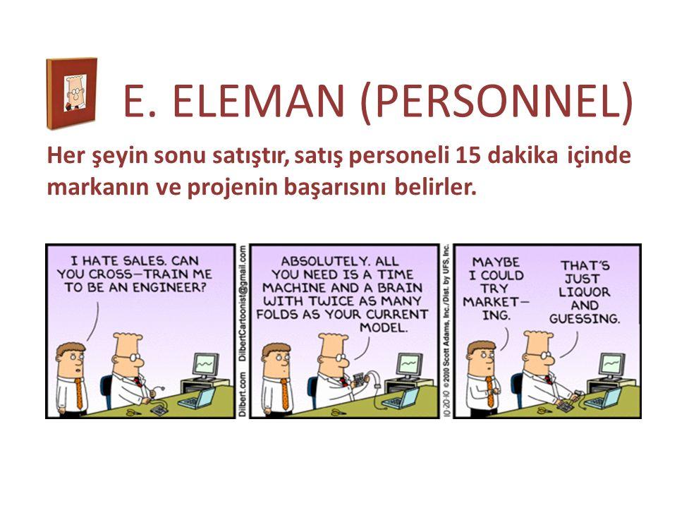 E. ELEMAN (PERSONNEL) Her şeyin sonu satıştır, satış personeli 15 dakika içinde.
