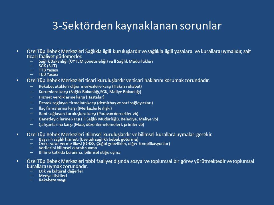 3-Sektörden kaynaklanan sorunlar