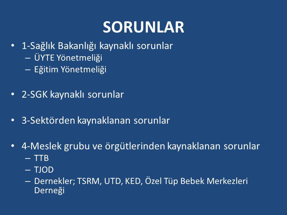 SORUNLAR 1-Sağlık Bakanlığı kaynaklı sorunlar 2-SGK kaynaklı sorunlar